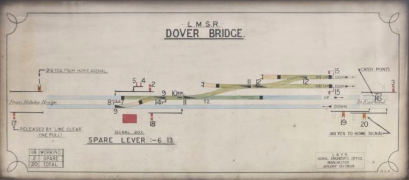 LMSR Dover Bridge signal box diagram