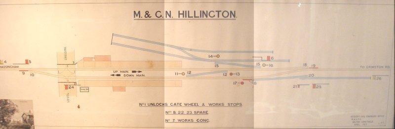 lne and clc signal box diagrams at mangapps farm railway