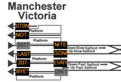 How the Manchester North panel was left on 3 April 2015 when control of Manchester Victoria was moved over to the new Manchester Signalling Centre at Ashburys.
